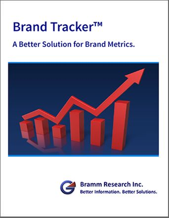 brand tracker from Bramm Research